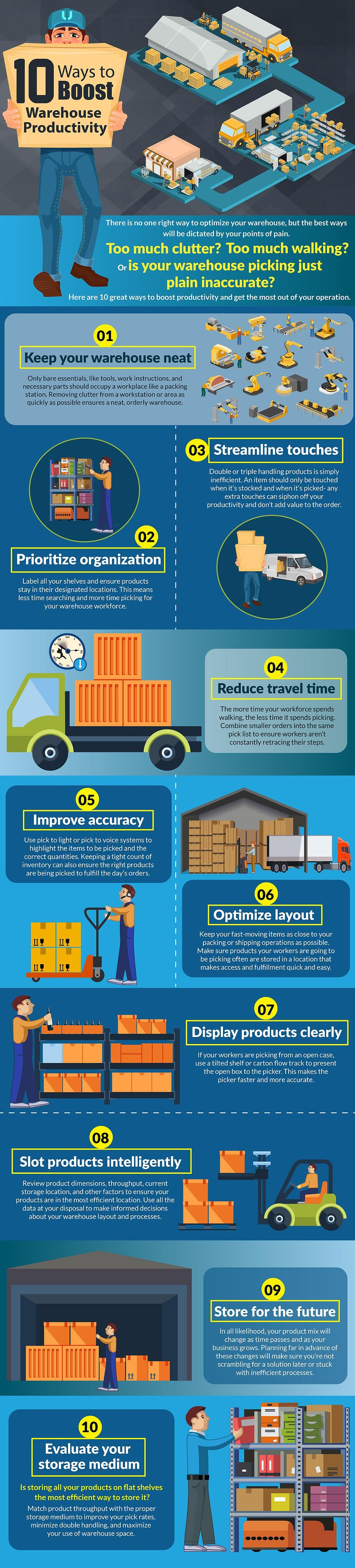 10-ways-to-boost-warehouse-productivity