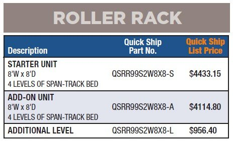 UNEX Quick ship Roller Rack