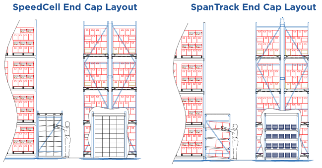 spantrack speedcell end cap layout